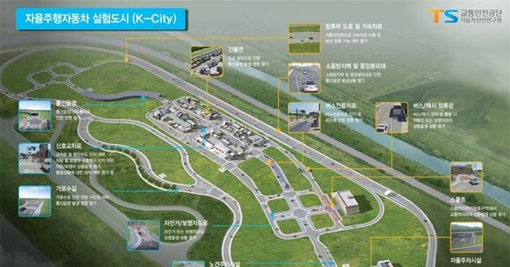 南韓正在蓋一座 36 萬平方公尺大的「城市」,供自駕車完整模擬現實上路情境