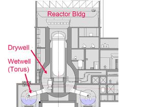 日本 福島 核電廠 爆炸, MIT 學者怎麼說?(三)
