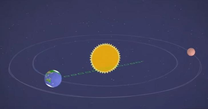 太陽擋住火星訊號會怎樣?