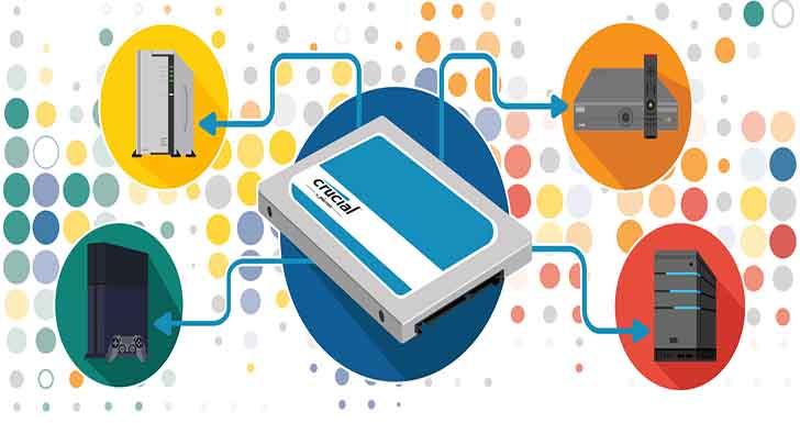 工作日常,選擇 SSD 取代傳統硬碟以提升運算效能