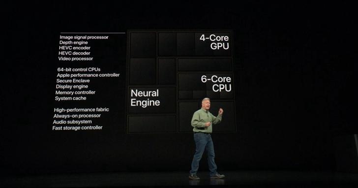 在iPhone Xs上AI聽起來很厲害,到底你能用它做些什麼?