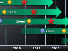 改架構,拼28nm,AMD Radeon HD 7000呼之欲出
