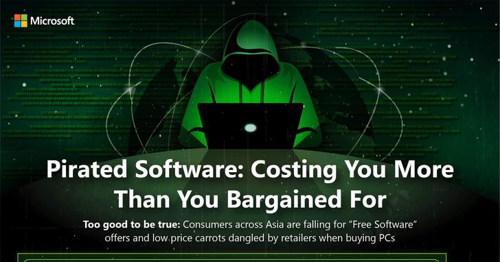 微軟針對亞洲市場進行調查: 超過80%新電腦裝載盜版軟體、遭惡意軟體侵害