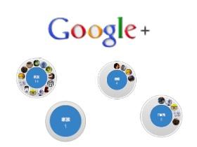 Google+ 社群服務第一手開箱、實測