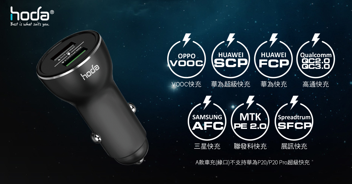 不只做玻璃貼!hoda推出支援華為超級快充、VOOC閃充的充電線與車充