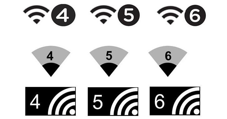 什麼是Wi-Fi 6 ?速度有多快?802.11ax/Wi-Fi 6 規格詳解,除速度更注重有效率使用