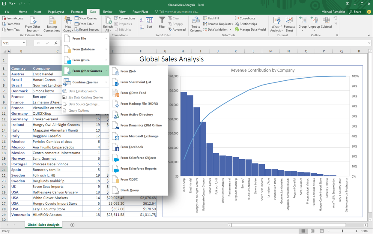 資料剪貼、函數公式通通不需要?幾個 Excel 小撇步讓你「一鍵生成」預測圖表,整合全球股市與跨國資訊!