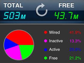 用 Core Monitor 釋放 iPhone 記憶體,系統運作更順暢