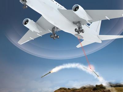 以色列民航客機將能發射雷射光,對抗恐怖飛彈攻擊!