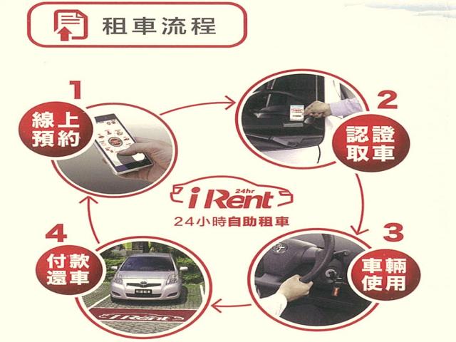 和運租車推出 iRent創新服務!創租車新概念