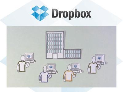 Dropbox檔案好友共享、資料還原一次完成
