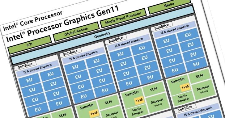 Intel 下一世代繪圖架構 Gen11 資訊正式公布,效能接近 3 倍快!
