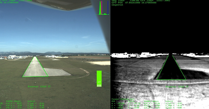 辨識出跑道並降落,來看看飛機真正的自動著陸