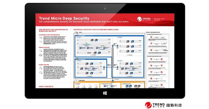 趨勢科技在 Microsoft Azure Marketplace 上推出 Deep Security as a Service 雲端資安服務