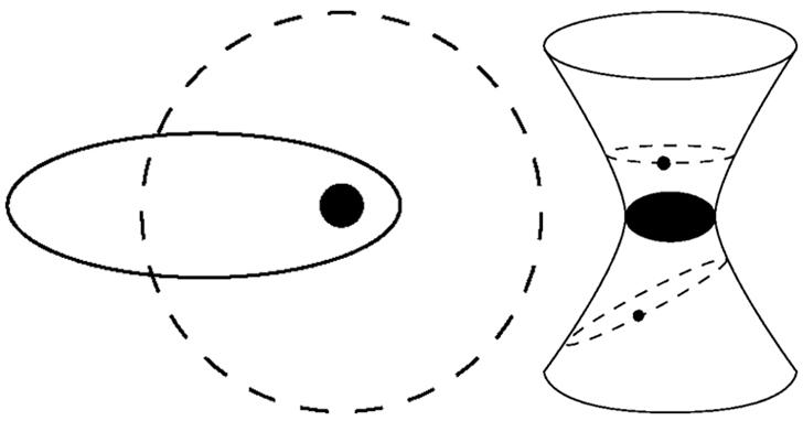 如何觀測蟲洞是否存在?