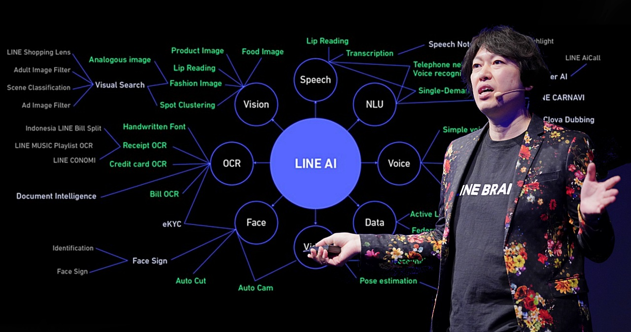 LINE 與 AI 會碰撞出什麼樣的火花?開發者大會「LINE Brain 計畫」公開四大應用