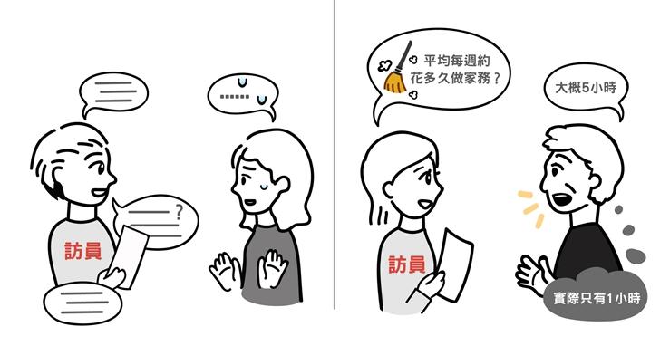 妻子收入增加,丈夫不開心?臺灣家庭比中國更傳統?歷時20年的臺灣家庭追蹤調查