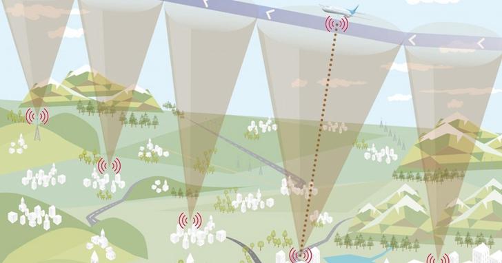 在飛機上是如何做到Wi-Fi上網的?