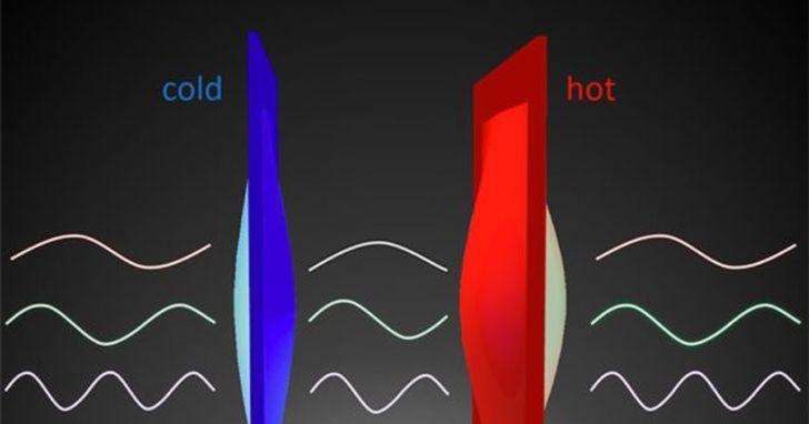 真空並不「空」!科學家發現透過量子漲落,熱能可在真空中傳導