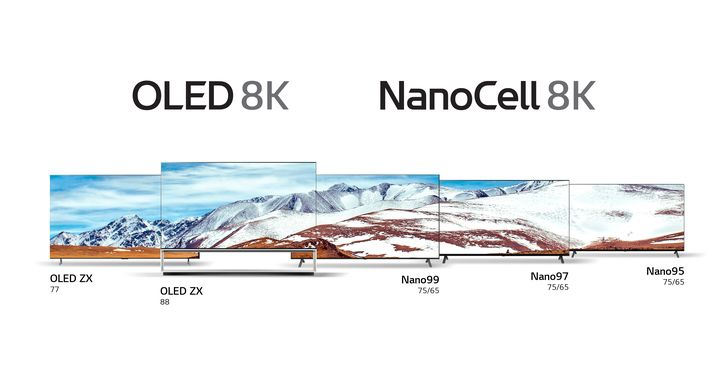LG於2020 CES發表全新真8K電視系列,搭載新一代AI影像處理晶片
