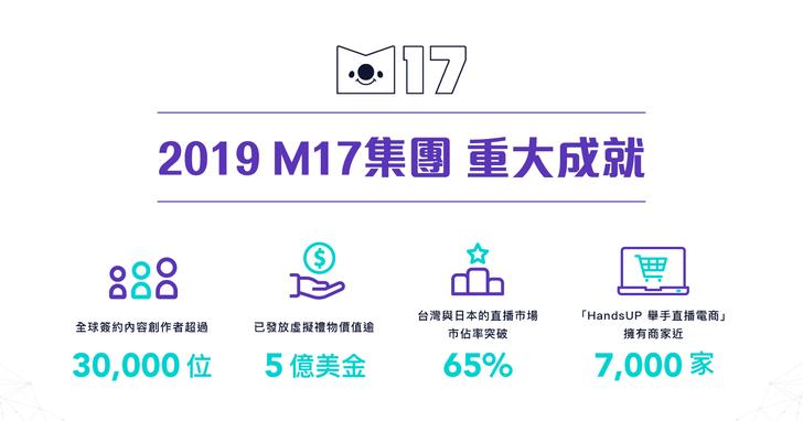 M17 集團達重大成就!2019年已發放價值逾五億美金的虛擬禮物