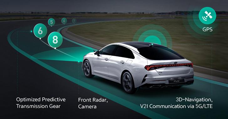 Hyundai Kia 將透過世界首創 ICT 預測通訊系統,分析路況幫你決定行車模式