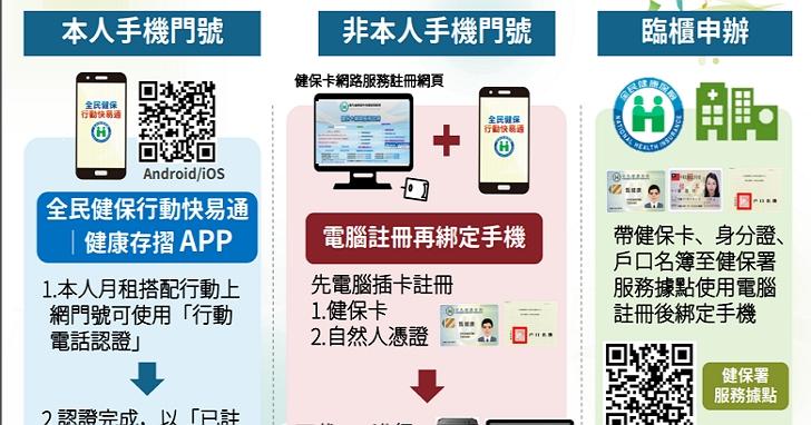 口罩實名制2.0 預約系統eMask網址曝光!認證身份流程三種方法一次看完