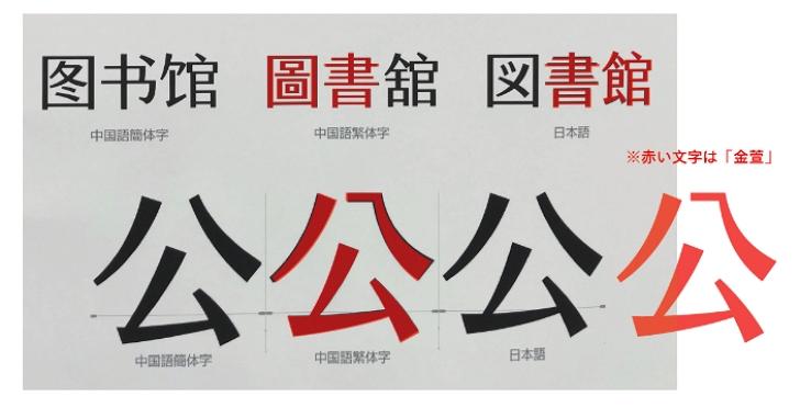金萱字型竟被中國留學生拿到日本當畢業製作, justfont去函抗議卻被校方回應「沒有版權問題」