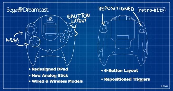Retro-Bit將在年底推出Dreamcast手把,還支援VMU視訊記憶卡