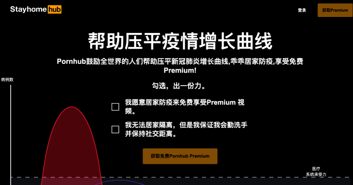 Pornhub 網站上那些影片的奇葩中文翻譯是怎麼來的?「P 站中文翻譯背後的男人」現身解答