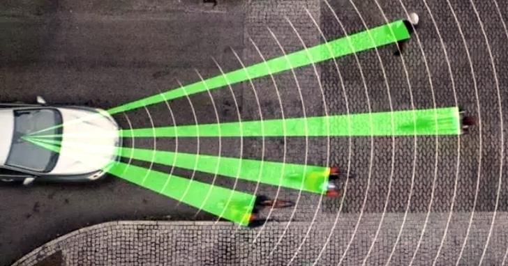 毫米波雷達:自動駕駛三套件中的核心擔當?