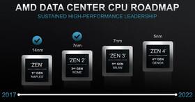 AMD 新簡報打破謠言,Zen 3 處理器依舊還是 7 奈米製程