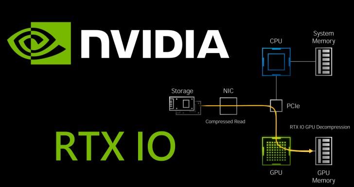 NVIDIA GeForce RTX 30的RTX IO讓硬碟資料直送顯示卡
