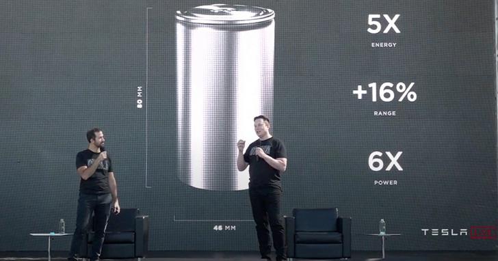 特斯拉「電池日」發表新款電池!續航里程提高16% 價格降14%