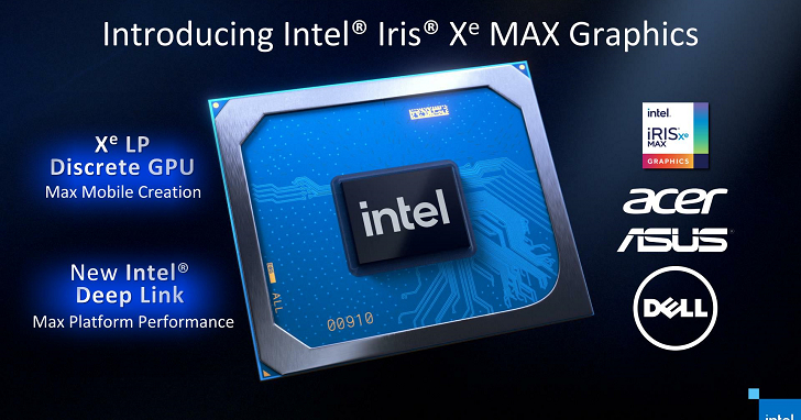 Intel Iris Xe MAX 有多強?它可能比外界想像得還有料!
