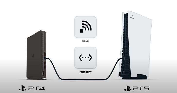 索尼官方介紹如何設定PS5並從PS4傳輸舊遊戲資料到新主機上