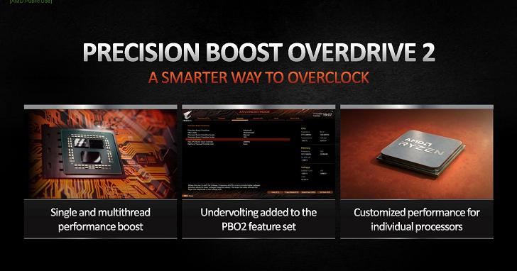 AMD 將釋出 Precision Boost Overdrive 2,官方版「降壓超頻」即將登場