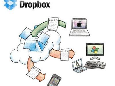 Dropbox 免費 5GB 送進 Android,同步手機照片功能搶先用