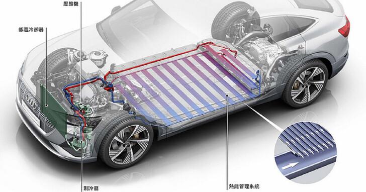 Audi e-tron 運作大揭密,智能充電與熱能管理為電動汽車第一要務