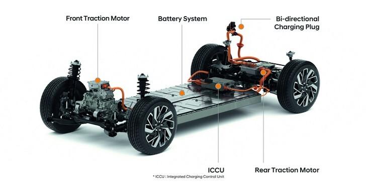 HYUNDAI 新世代電動車關鍵核心,專用底盤 E-GMP 正式發表