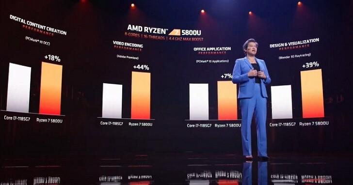 蘇姿丰:AMD對x86有強大的信心,今年CPU供應緊缺情況仍將持續