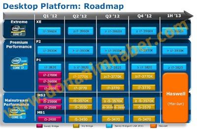 AMD、Intel 處理器混戰,Trinity、Piledriver、Ivy Bridge 近期現身