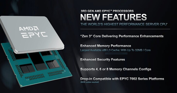 AMD EPYC「Milan」處理器正式登場,64 核心 128 執行緒強攻資料中心