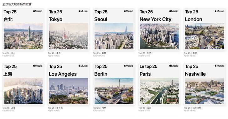 別人都在聽什麼歌?Apple Music「城市排行榜」讓你跟上流行