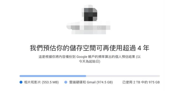 Google 相簿免費6月到期!官方新工具幫你預估空間夠不夠、快速刪除模糊照片、螢幕截圖