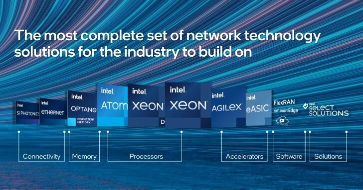 Intel於MWC發表5G和邊緣網路產品,並重伸vRAN的重要性