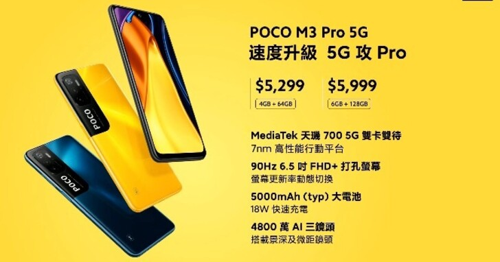 POCO M3 Pro 正式發表,最便宜的 5G 中階機5,299 元起入手