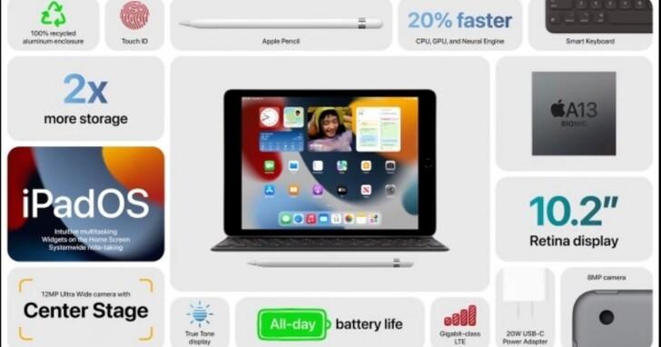 Apple平價平板 iPad 9 來了!10.2 吋螢幕及 A13 仿生晶片、支援Touch ID、價格10500元起