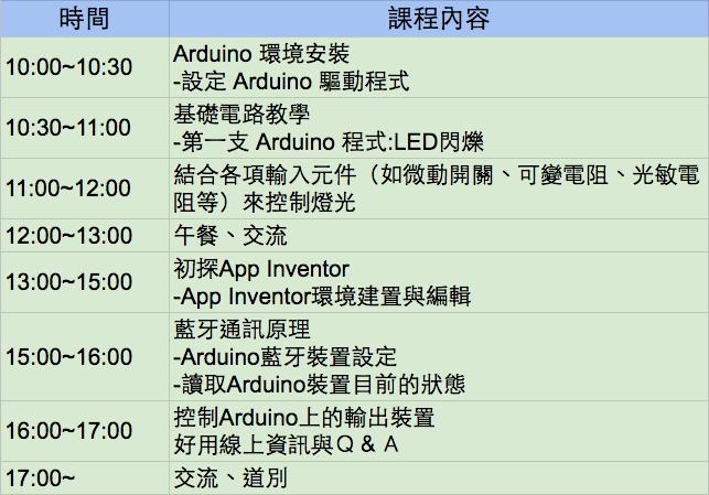 【課程】Arduino+手機App實作:打造環境感測裝置,設計App透過藍牙互動,學物聯網應用一天搞定