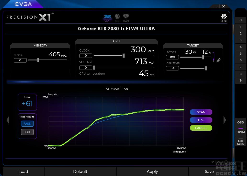 以笔者借测 GeForce RTX 2080 Ti FTW3 Ultra Gaming 而言,完全不调整电压、功耗、温度等设定,Scan 之后的结果能够稳定超频 61MHz